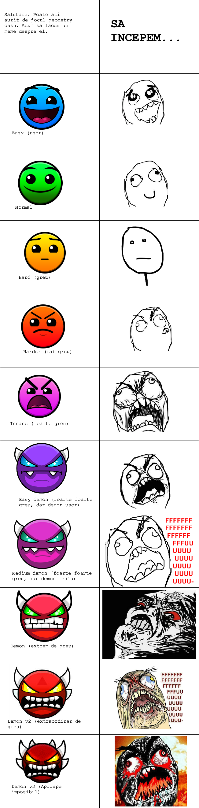 Demon Meme Rage Comics Romania